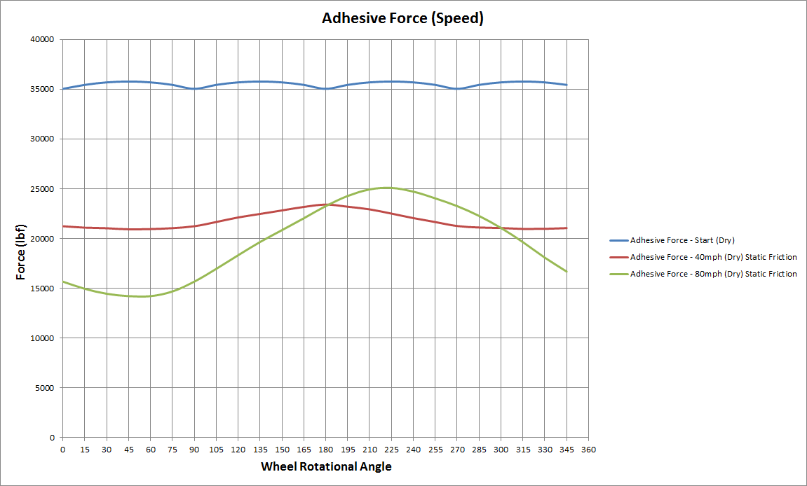 adhesive force