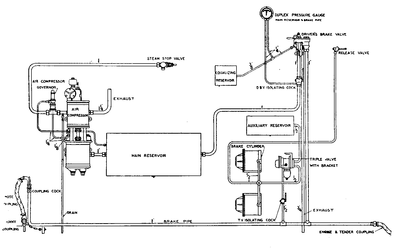 midland air brake system diagram